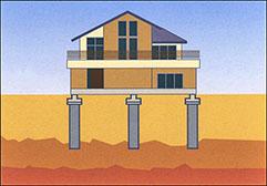 セメントミルクと現地土で杭を構築する特許工法