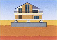 表層地盤改良工法とは
